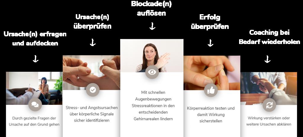 Abschnitt-Produktvorstellung-UBEr